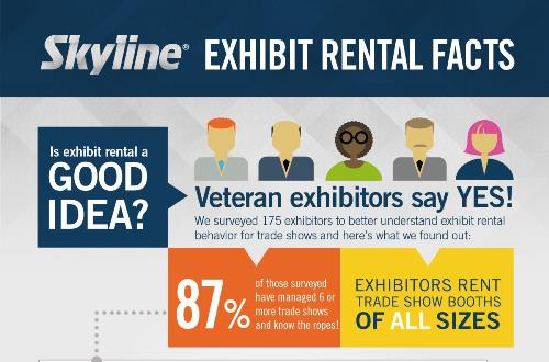 Should You Consider Exhibit Booth Rental?