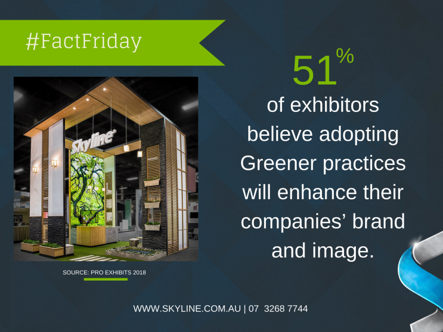#FactFriday – 51% of Exhibitors Believe Adopting Greener Practices Will Enhance Their Companies' Brand and Image