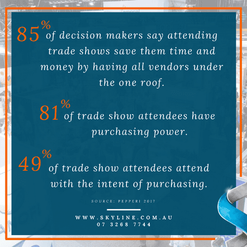 #FactFriday – FACT: Trade Shows Get You Face to Face With Decision Makers