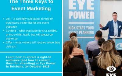 What are the three keys to event marketing success?