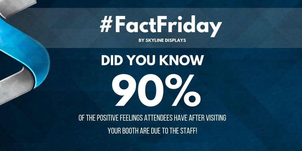 #FactFriday – Your Staff Impact Attendee's Views!