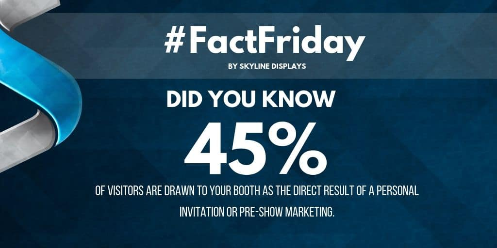 #FactFriday – Invitations, YAY or NAY?