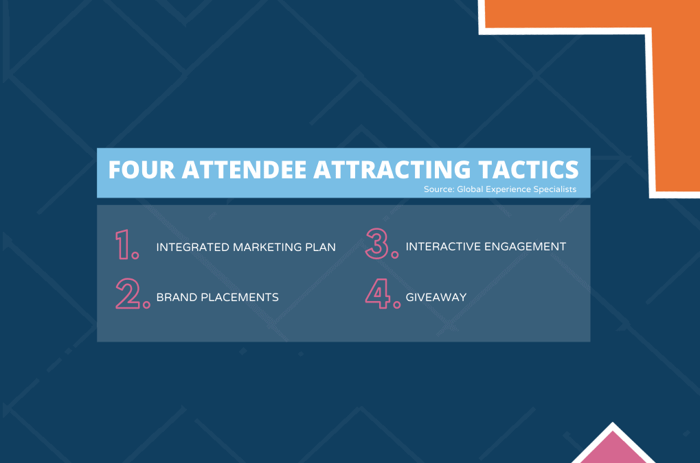 #FactFriday – Four Attendee Attracting Tactics